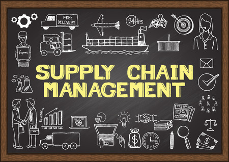 How Logistics Plays in Supply Chain Management